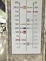 Map of Line 8 in Wangjiadun Station.jpg