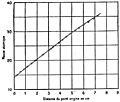 Marie Curie - L'isotopie et les éléments isotopes, 1924 (page 108 crop).jpg