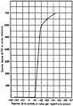 Marie Curie - L'isotopie et les éléments isotopes, 1924 (page 37 crop).jpg
