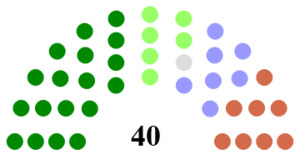 Mid-Ulster District Council