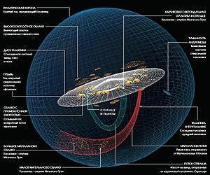 Космос планеты вселенная галактики
