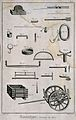 Mining equipment. Etching by R. Bénard after Goussier. Wellcome V0023514EL.jpg