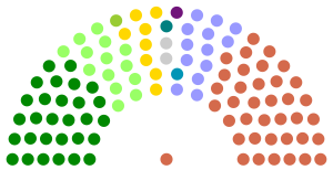 Northern Ireland Assembly current.svg