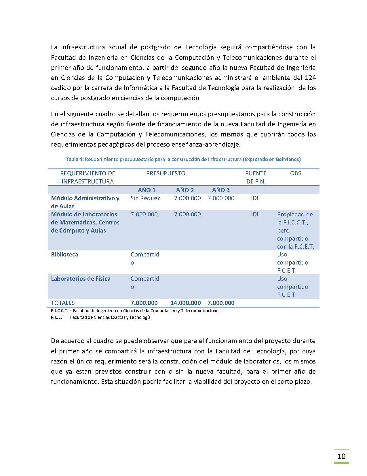 File Plan De Viabilidad Ficct Pdf Wikipedia