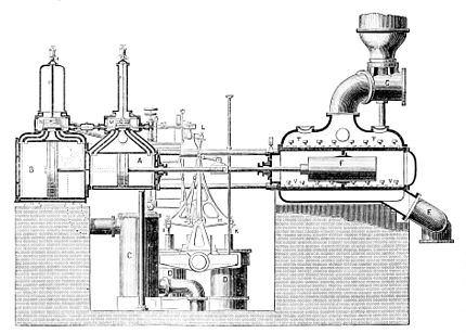 PSM V12 D158 Worthington compound pumping engine 1870.jpg