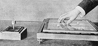Joseph Jastrow - The automatograph