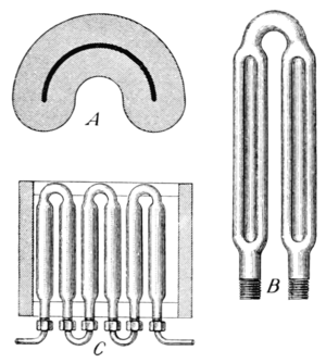 Flash boiler - Diagram of a Serpollet flash boiler. Note the thick wall of the tube, which provides a store of heat