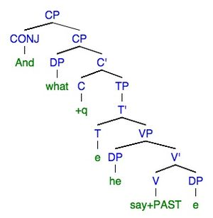 "Linguistic performance - Phrase tree structure for error ""And what he said"""