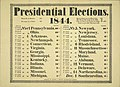 Presidential Elections 1844.jpg