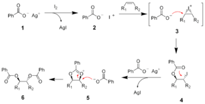 Prévost reaction - The mechanism of the Prévost reaction