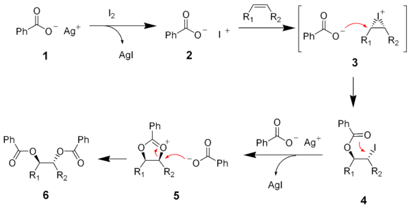 The mechanism of the Prévost reaction