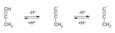 Protolysegleichgewichte von Propin
