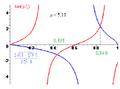 Puits quantique à une dimension - ter.png