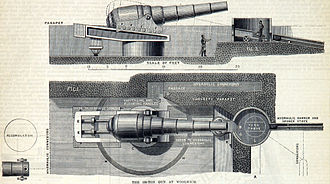 Cambridge Battery - A 100 Ton Armstrong Gun like the one formerly located at Cambridge Battery