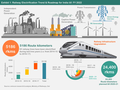 Railway-Electrification-Trend-&-Roadmap-for-India-till-FY-2022.png