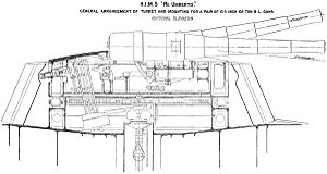 BL 13.5 inch naval gun Mk I – IV - Barbette mounting on Re Umberto