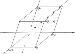 Euclidean space - 3-dimensional skew coordinates