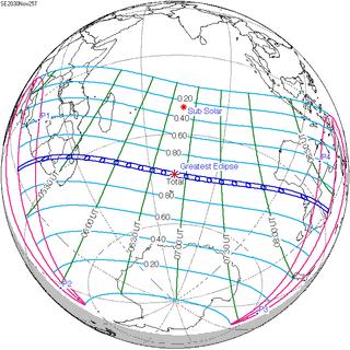 Solar eclipse of November 25, 2030