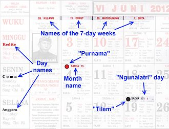 Balinese saka calendar - Information about the Saka calendar on a Balinese wall calendar