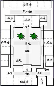 Siheyuan Wikipedia