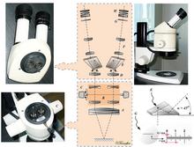Электронный микроскоп.  Электронная оптическая схема.