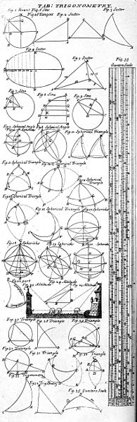 File:Table of Trigonometry, Cyclopaedia, Volume 2.jpg
