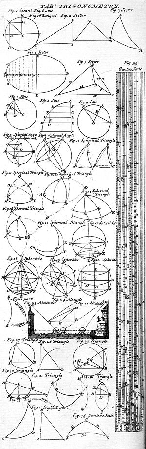 Edmund Gunter - Table of Trigonometry, from the 1728 Cyclopaedia, Volume 2 featuring a Gunter's scale