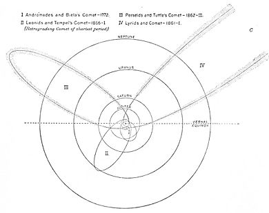 The Solar System - Lowell - Fig. 03.jpg