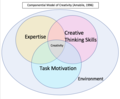 Three Component Model of Creativity.png