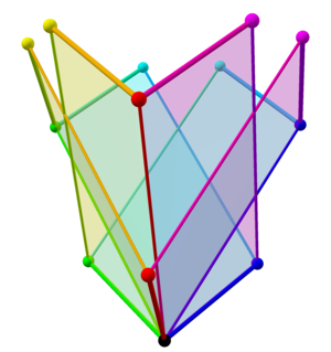 Tree of weak orderings in concertina cube 616.png