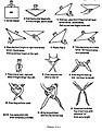 U.S. Navy neckerchief folding instructions.jpg