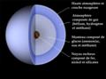 Uranus-intern-fr-v2.png