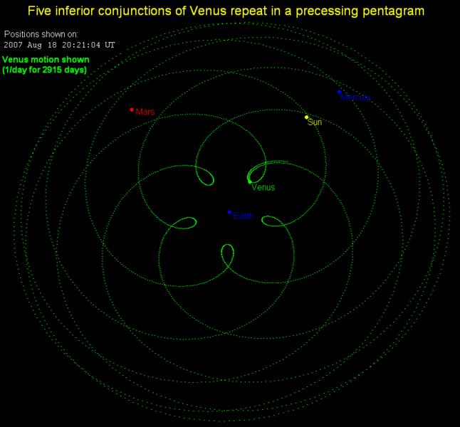 http://upload.wikimedia.org/wikipedia/commons/thumb/b/ba/Venus_pentagram.png/646px-Venus_pentagram.png