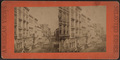 Wall Street, N.Y, from Robert N. Dennis collection of stereoscopic views.png