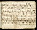 Weaver's Draft Book (Germany), 1805 (CH 18394477-19).jpg