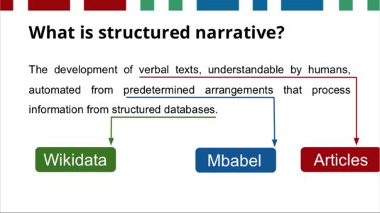 What is structured narrative?.png