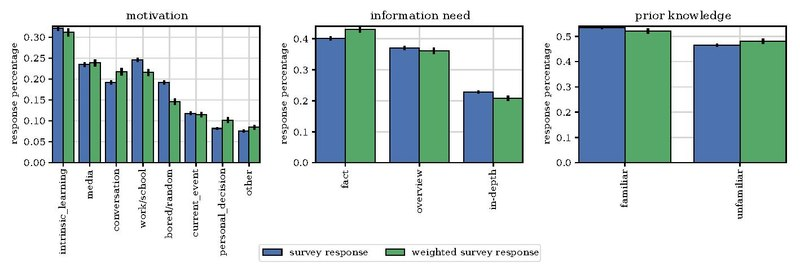 WhyWeReadWikipedia SurveyResponses 2017 de.pdf