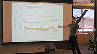 Wikimedia Metrics Meeting - July 2014 - Photo 02.jpg