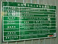 Xiao 2nd Branch maintenance sign, Tri-Service General Hospital Keelung Branch 20170624a.jpg