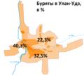 Буряты в Улан-Удэ, в %.png