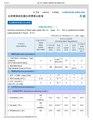 臺北自來水事業處-水質標準與各國水質標準比較表.pdf