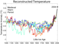 1000 Year Temperature Comparison.png