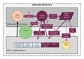 2020-05 Strategy WM Movement Chart.png
