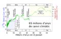 65 milions d'anys de canvi climàtic.png