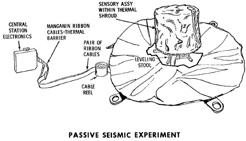 ALSEP Passive Seismic Experiment