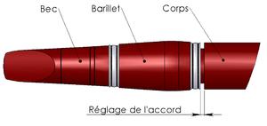 Accord de la clarinette