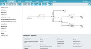 Activiti (software) - Image: Alfresco Activiti Process Modeler Screenshot