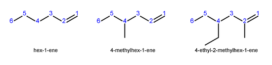 What are some natural sources of alkenes?