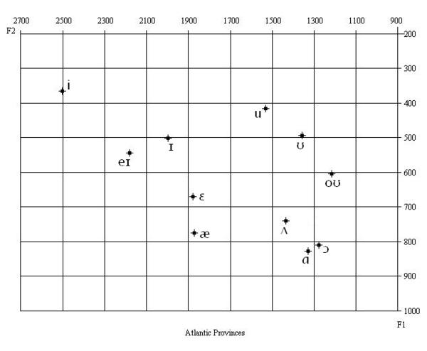 demographics of montreal