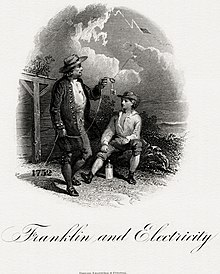 Franklin and Electricity